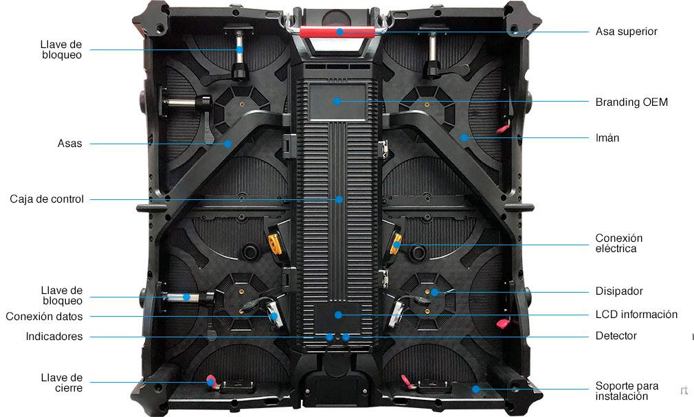 serie M500 de Pantallas LED gigantes