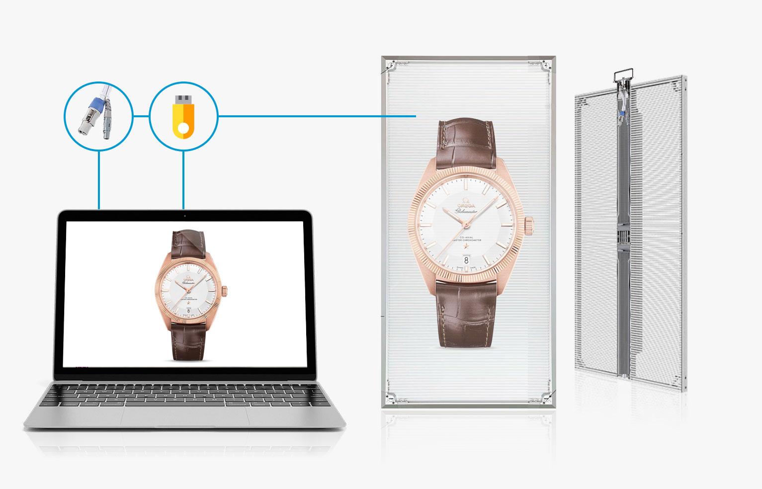 Conexiones pantallas LED transparentes